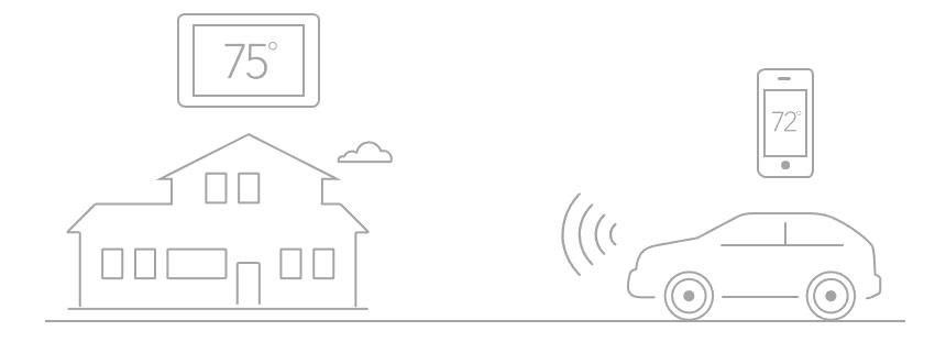 smartaway Lennox Thermostats