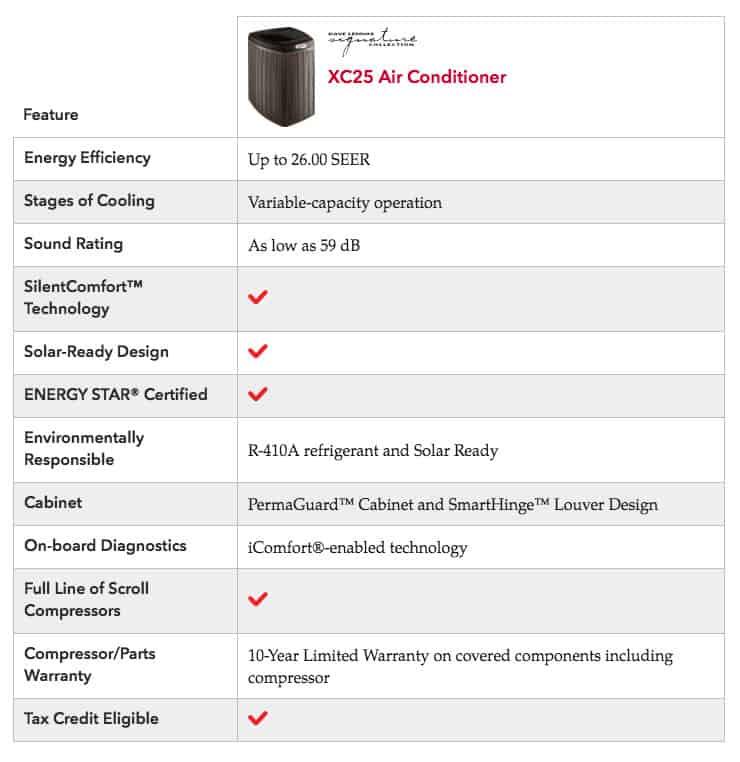xc25-product-specs
