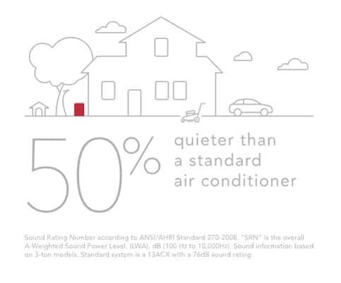 xc25 quiet Lennox Air Conditioners