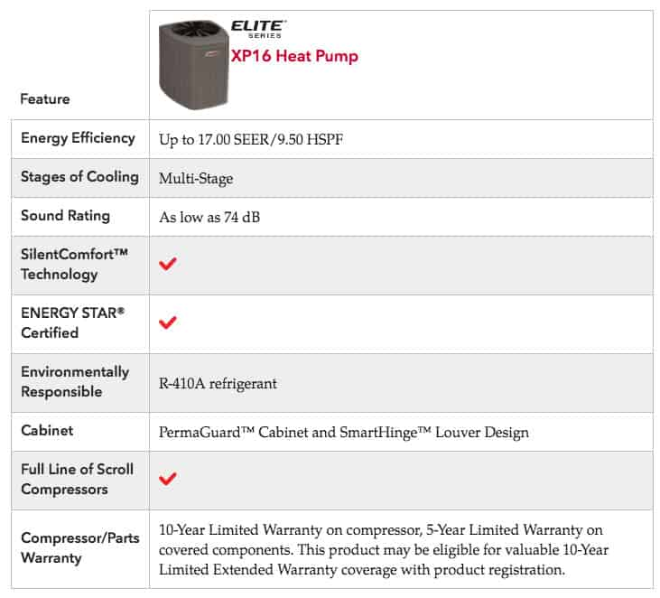 xp16-product-specs