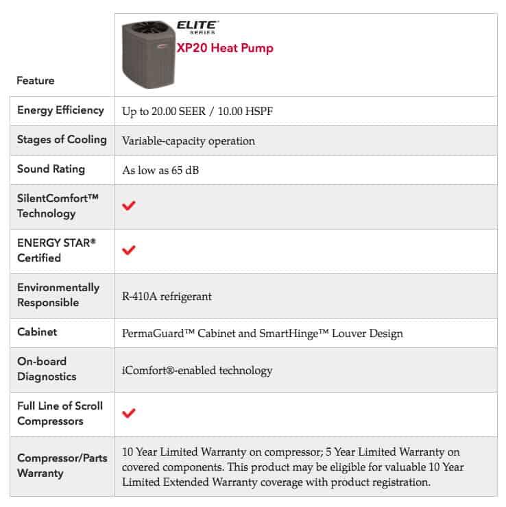 xp20-product-specs